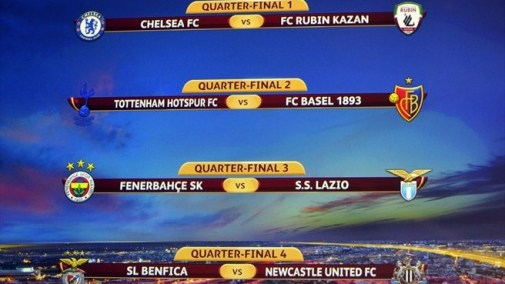 resultat europa league